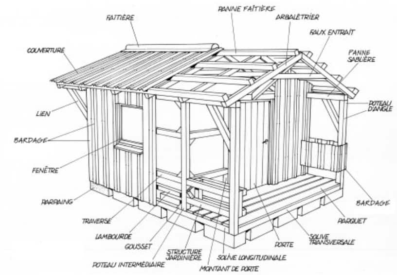 plan pour abri de jardin
