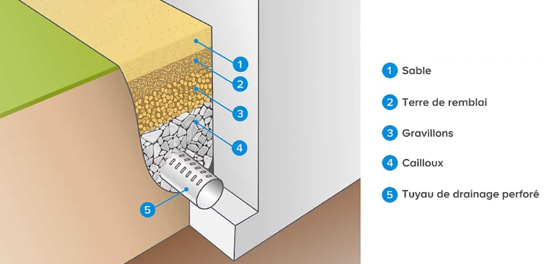 assainissement eau jardin (3)