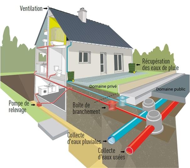 assainissement eau jardin (4)